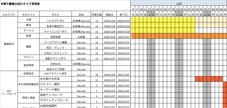 BizPEN作業工程表